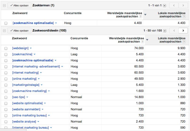resultaten van google keyword tool met als zoekopdracht 'zoekmachine optimalisatie'