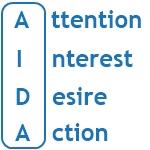 AIDA-formule
