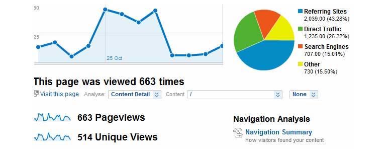 google analytics screenshot header