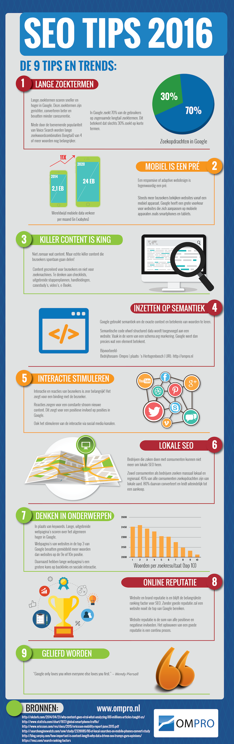 seo tips trends 2016 infographic