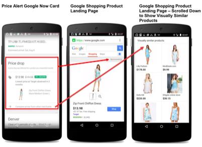 price alert in google shopping