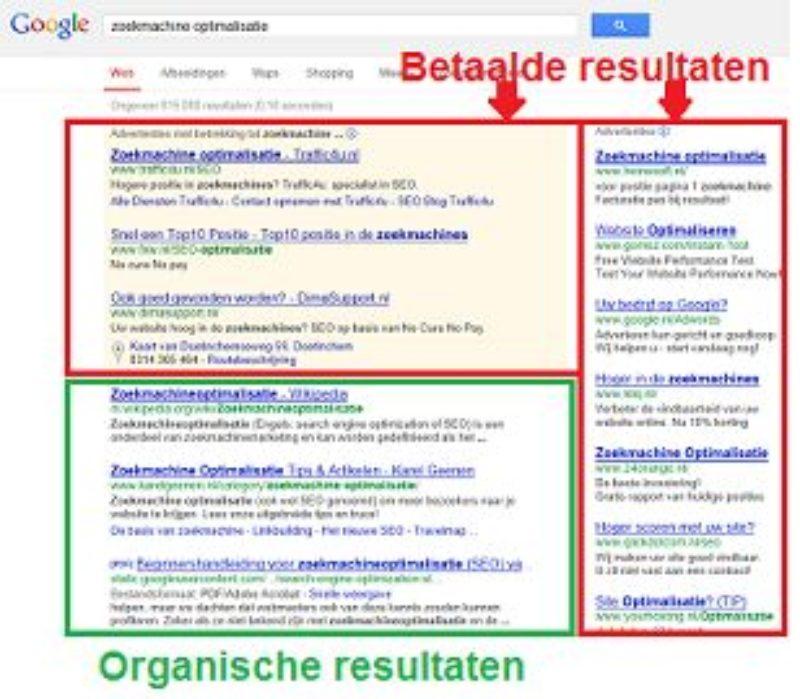 organische en gratis zoekresultaten